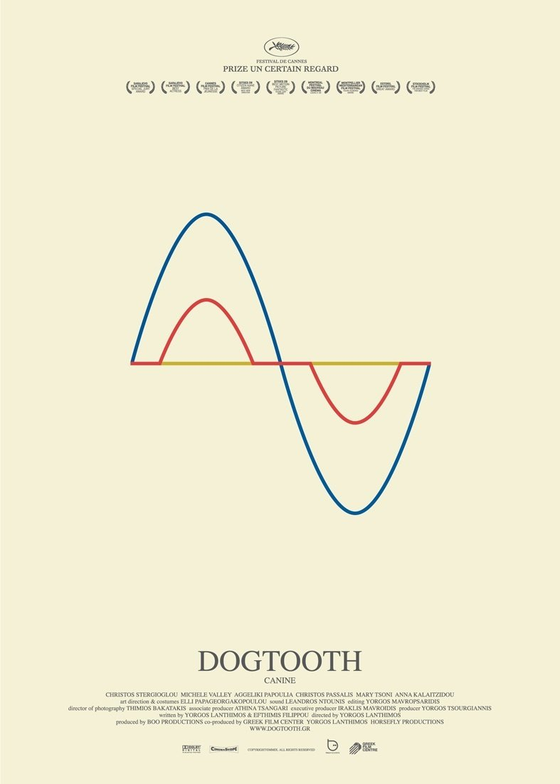 Dogtooth 2009 - Full (HD)