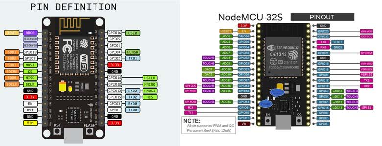 Programming Languages for ESP32 & ESP8266 - ElectronicDIYs
