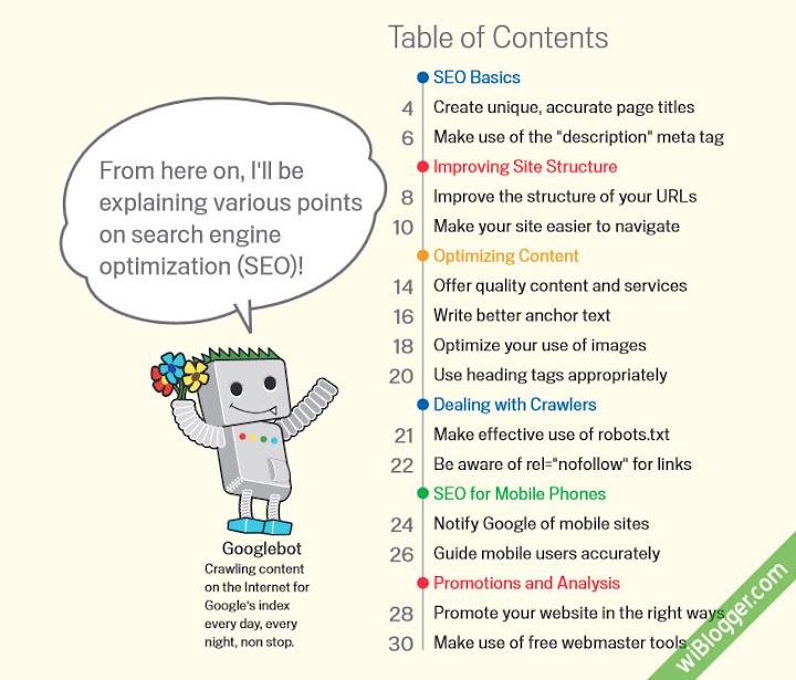 Teknik SEO Dasar sesuai panduan google
