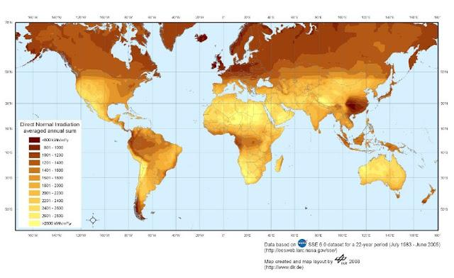 الطاقة الشمسية و الاشعاع الشمسي