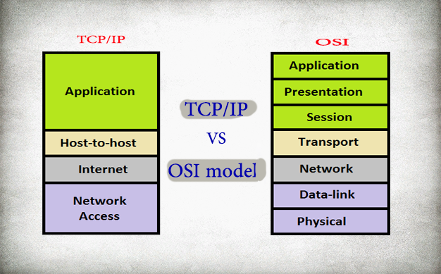 13 Comparison And Contrast Of Tcpip And Osi Models