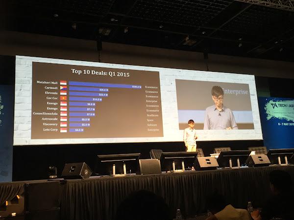 Jason Lin,Head of Business Developement at Techlist