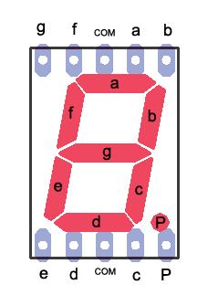 Interfacing a 7 Segment Display using TI Launchpad – mahe's blog