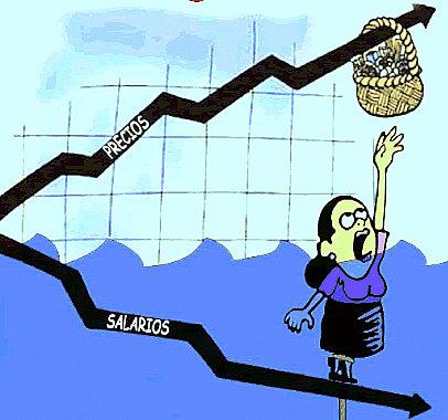 Resultado de imagen para inflación del peru