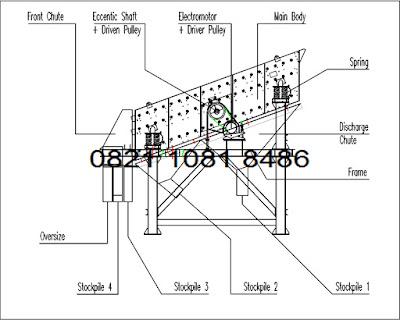 5 8 shaft v belt pulley ribbed belt pulleys wiring diagram