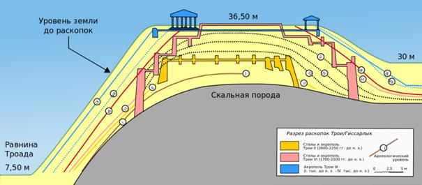 https://topwar.ru/uploads/posts/2015-09/thumbs/1442923320_section_troy-hisarlik-ru.svg.png
