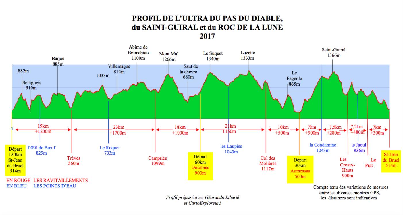 Chateau tour-du-roc 2018