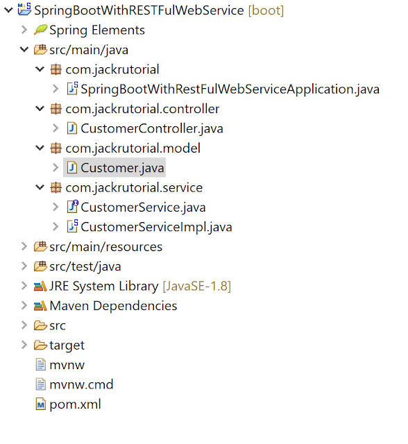 Spring Boot RESTFul Web Services project structure