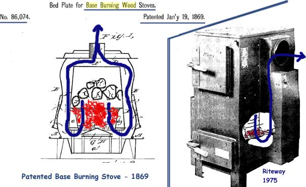 Heated Up!: Downdraft Wood Stoves: Consumers Beware