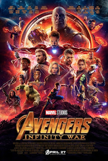 Avengers Infinity War Budget & Box Office Collection India And Worldwide