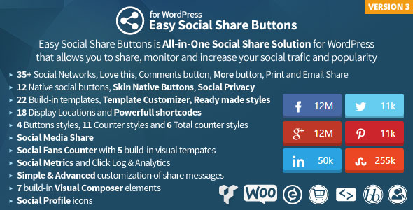Free Download Easy Social Share Buttons v3.2.1 For Wordpress Plugin