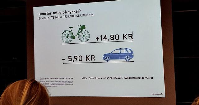 Hvorfor satse på sykkel i byen