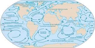 le caratteristiche del mare per la scuola
