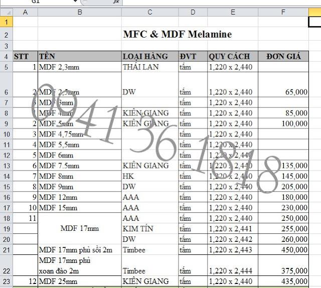 bảng giá ván mdf, mfc