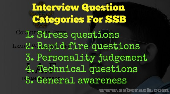 Some Important Interview Question Categories For SSB