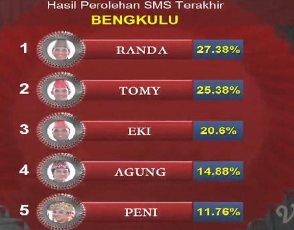 Liga Dangdut Indonesia Bengkulu