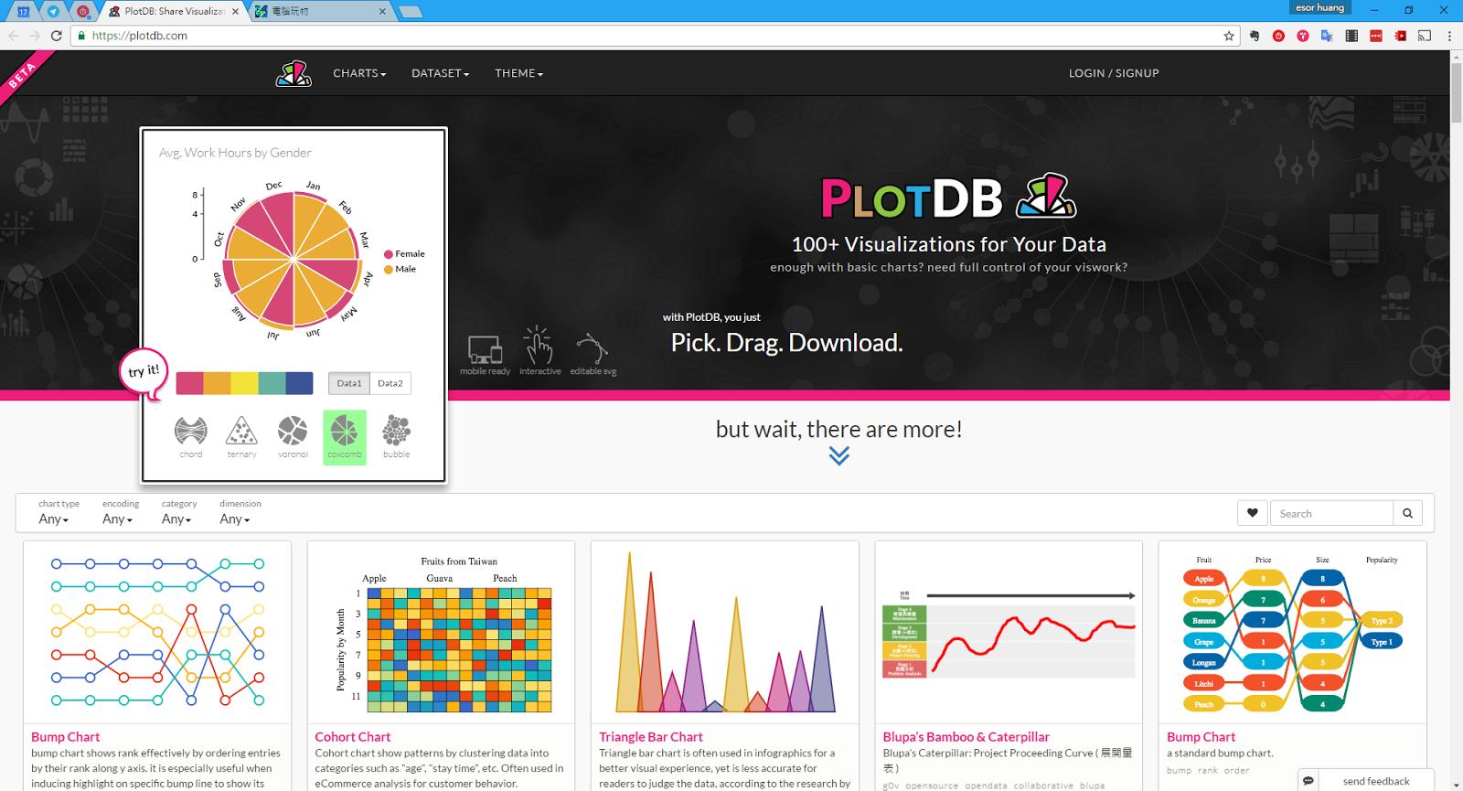 台灣開發 PlotDB 製作百種動態視覺圖表,不需寫程式也能上手