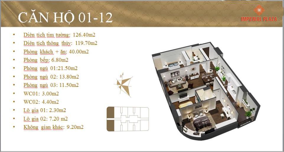 Mặt bằng chi tiết căn 01-12 Imperial Plaza