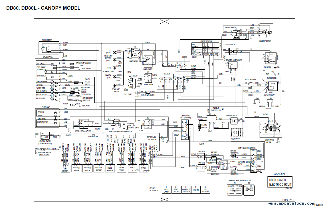 doosan electrical  u0026 hydraulic schematics