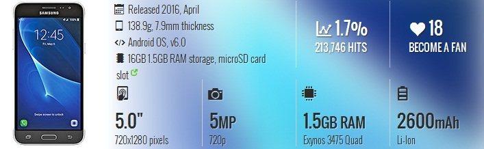 update harga smartphone samsung galaxy express prime seri terbaru