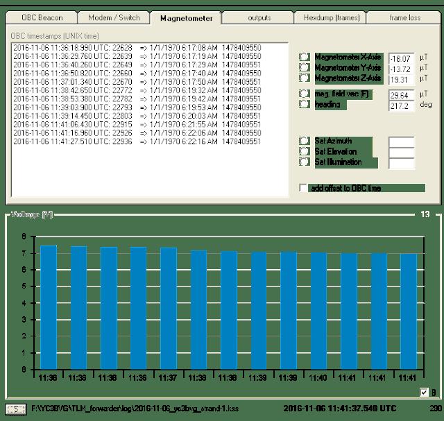 STRaND-1 Telemetry Decoder