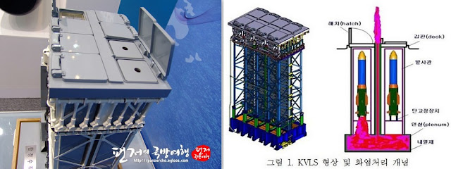 Image Attribute: The Korean Vertical Launching System (K-VLS)