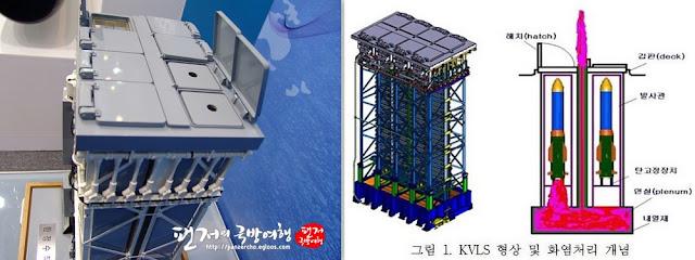 Image Attribute: The Korean Vertical Launching System (K-VLS)