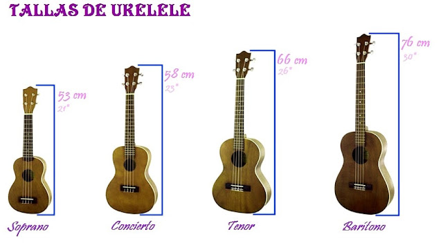 Guía para comprar  Ukelele  :【Uke-Tips】