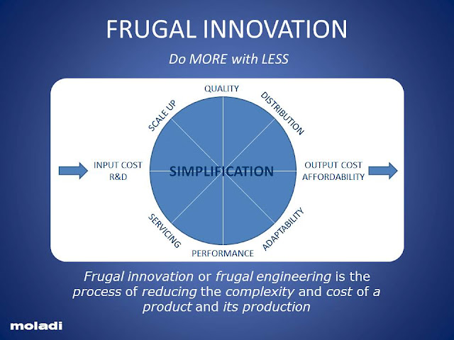 Frugal innovation - moladi - more with less