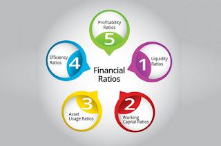 Pengertian Macam-macam Rasio Analisis Laporan Keuangan Perusahaan Beserta Rumusnya Lengkap