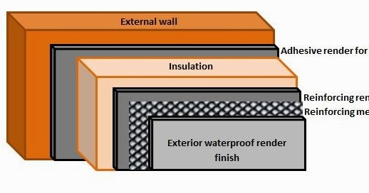 The diy helpers external solid wall insulation explained solutioingenieria Choice Image