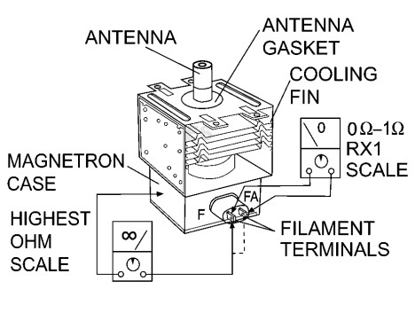 Power  lifiers And Transmitters For 21 in addition SEMI 3 further Mot together with Panasonic Nn Se992s Nn Sd982s Nn St962s besides Microwave Power Transformer Wiring Diagram. on high voltage microwave transformer