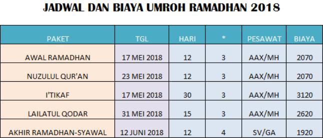 biaya-umroh-ramadhan-2019