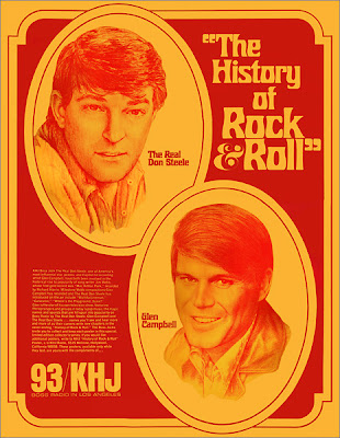 KHJ History of Rock & Roll Poster