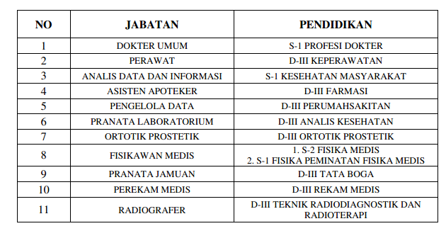 Rekrutmen Calon Pegawai Non PNS RSUP Nasional DR REKRUTMEN CALON PEGAWAI NON PNS RSCM TAHUN 2019