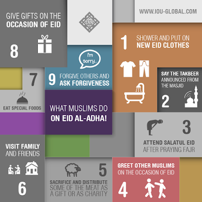 6 Things You Can Do On Eid Al Adha