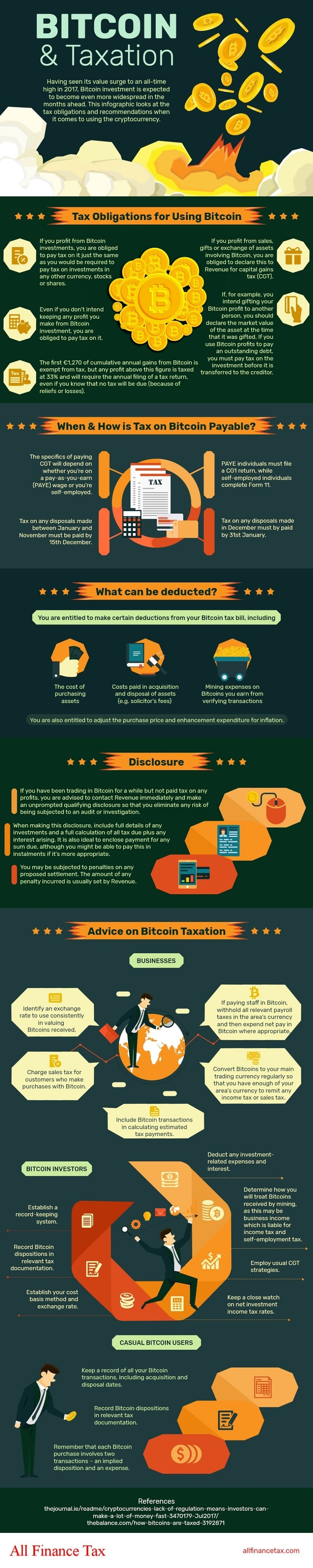 Bitcoin And Taxation