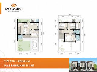 Denah rumah cluster Rossini tipe L8 Premium