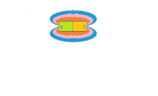 el imán,campo magnético