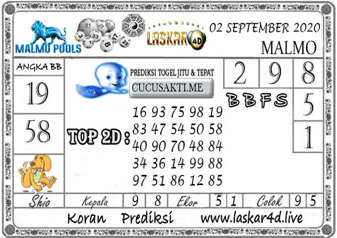 Prediksi Togel MALMO LASKAR4D 02 SEPTEMBER 2020