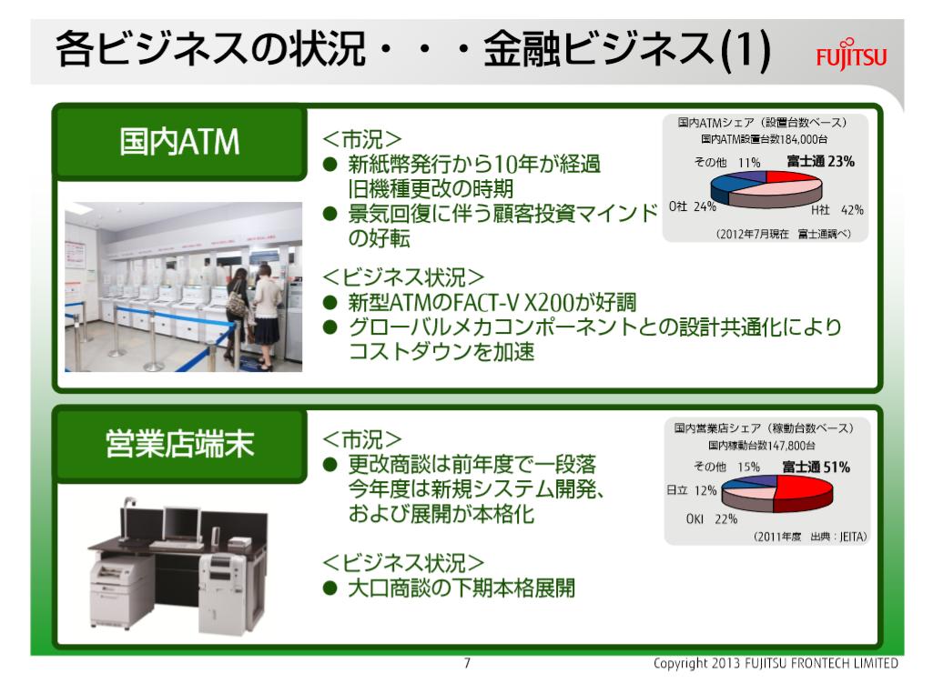 富士通 フロン テック 株価