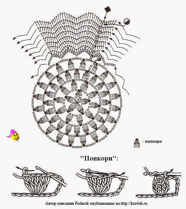 Molde agarradera girasol crochet