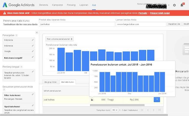 cara melakukan keyword research