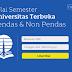 Cek Nilai UAS Universitas Terbuka 2018.1 Pendas dan Non Pendas