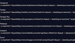 Cách tạo URL chia sẻ bài viết lên các trang mạng xã hội