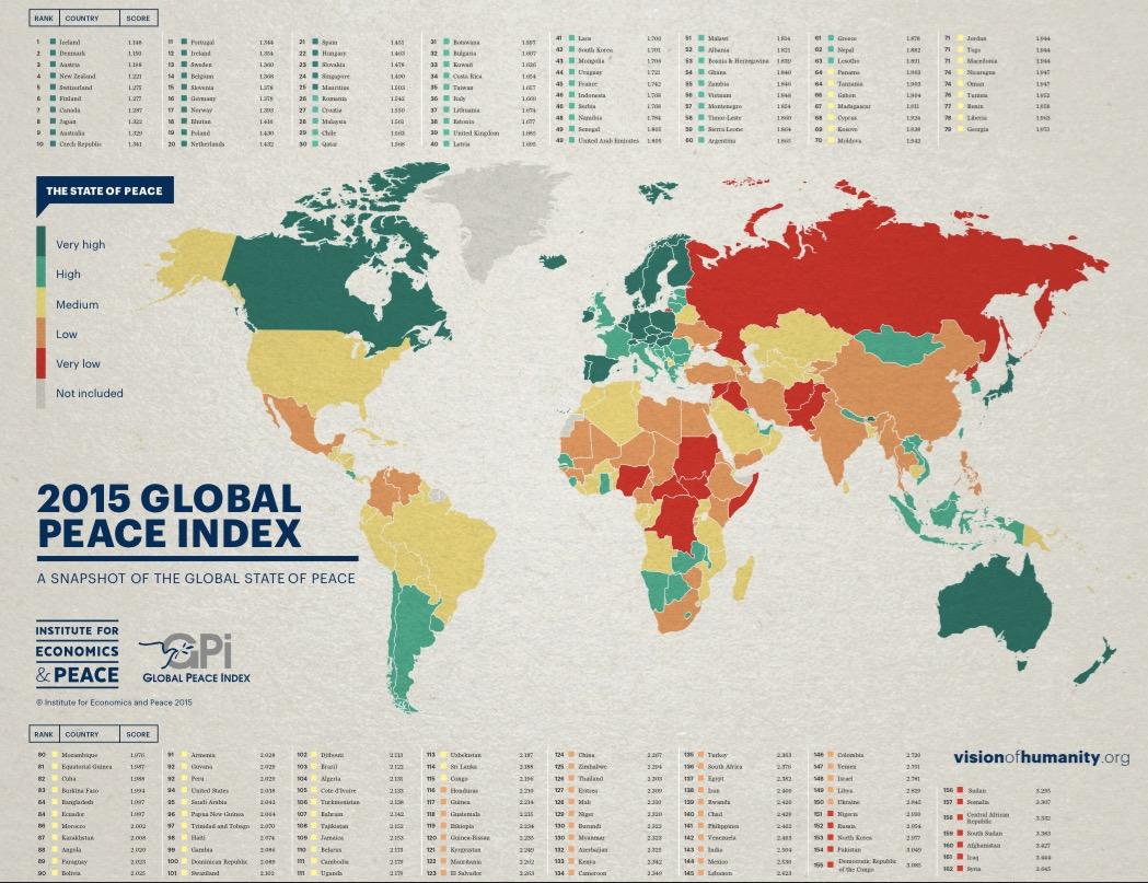 dritte welt länder karte