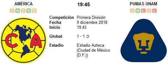América vs Pumas UNAM en VIVO
