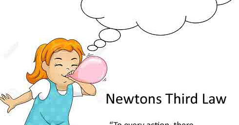 Newtons third law of motion-[Action,Reaction,Formula,Equation,Examples]