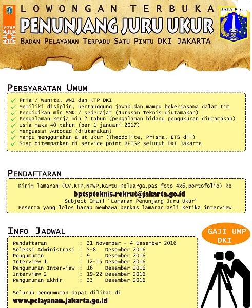 Lowongan Kerja Badan PTSP, Lowongan Provinsi DKI Jakarta, Lowongan Tingkat SMK Sederajat