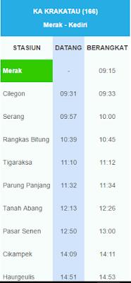 Jadwal Kereta Api Krakatau Terbaru 2016